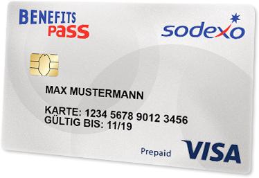 Sodexo Card Visa